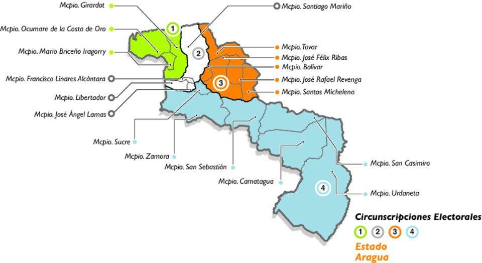Circuitos-del-Estado-Aragua